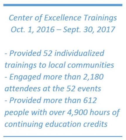 Center of Excellence Trainings Oct. 1, 2016 - Sept. 30, 2017